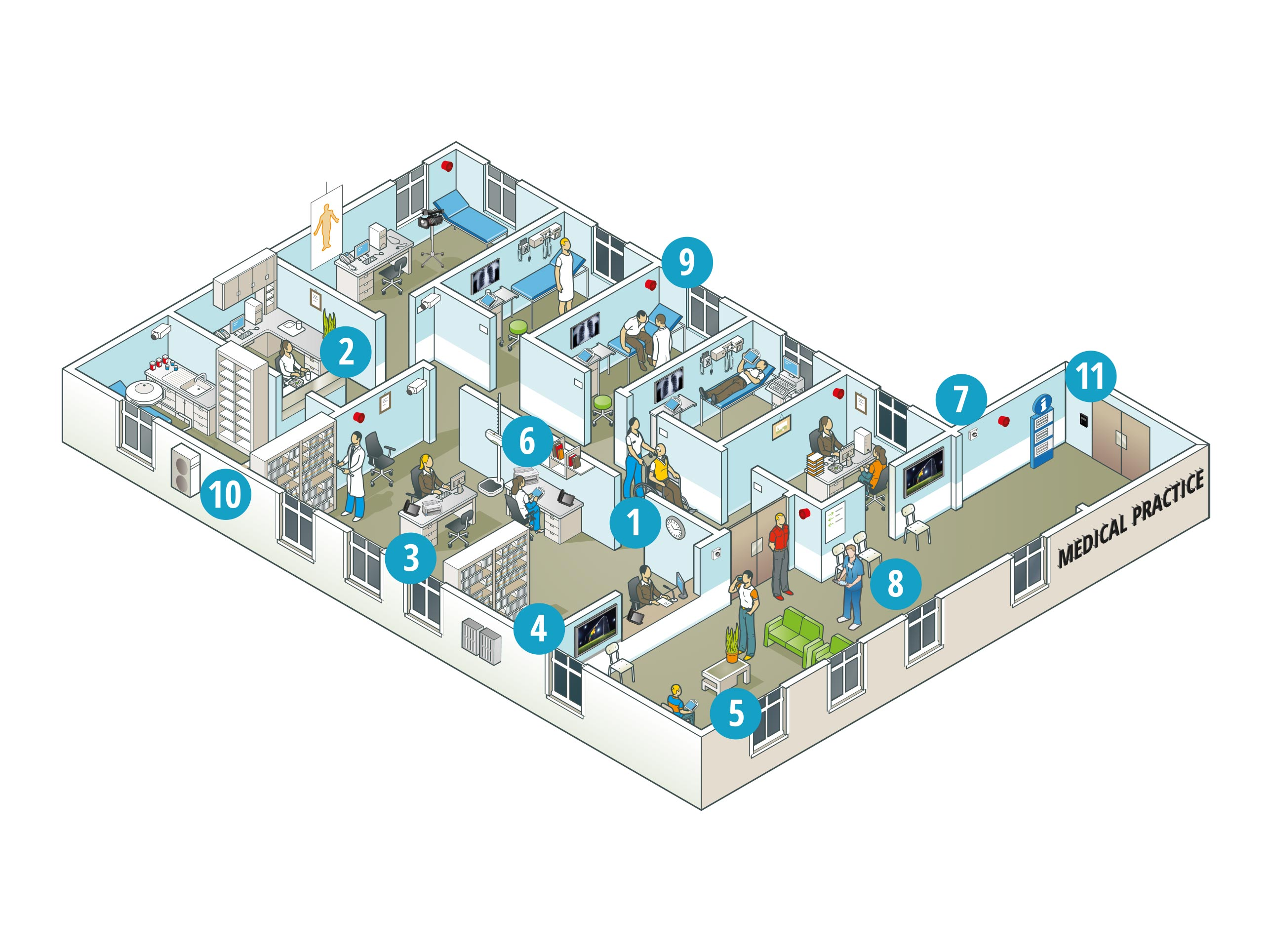How do Panasonic solutions support medical practices?